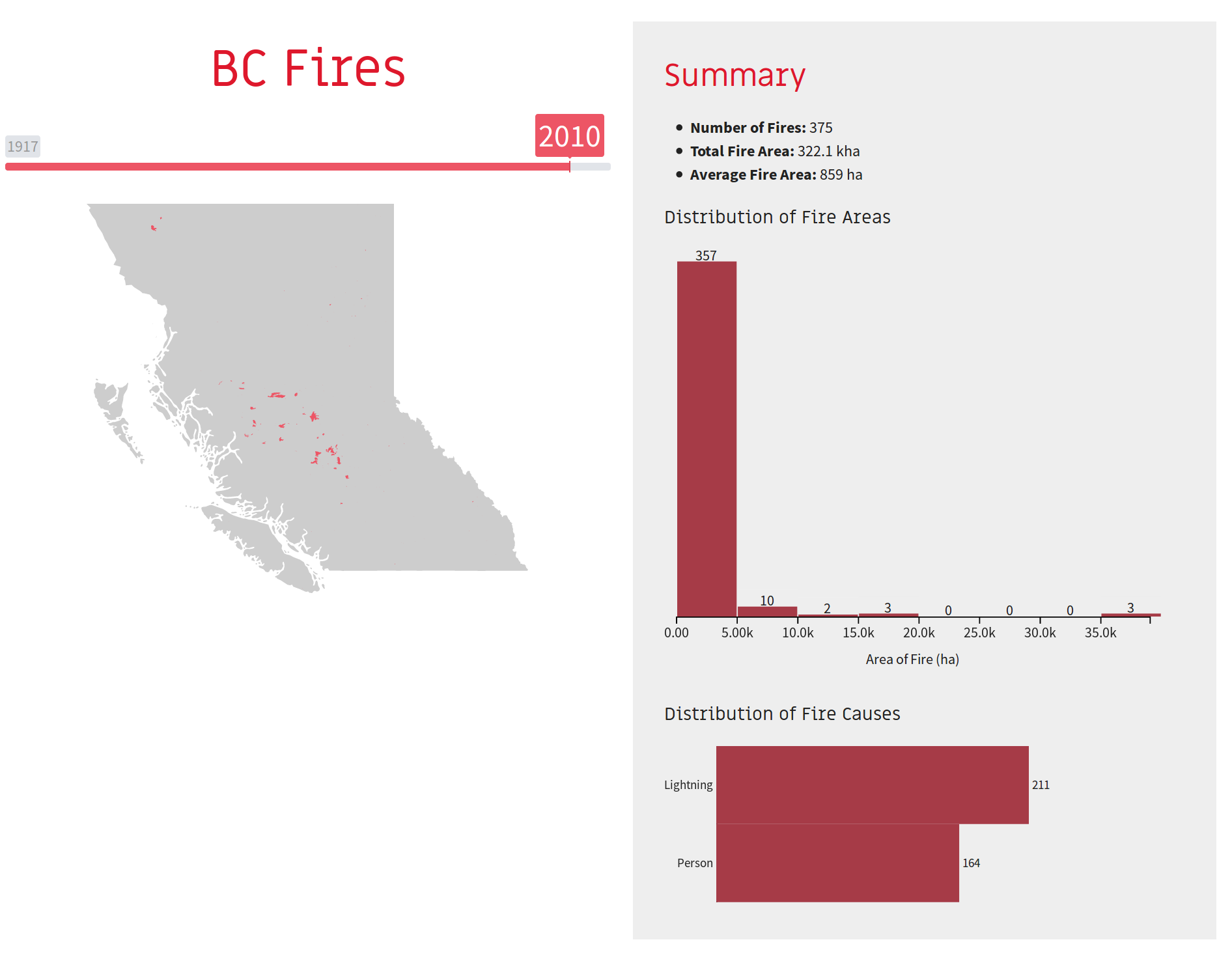 Screenshot of bcfires
